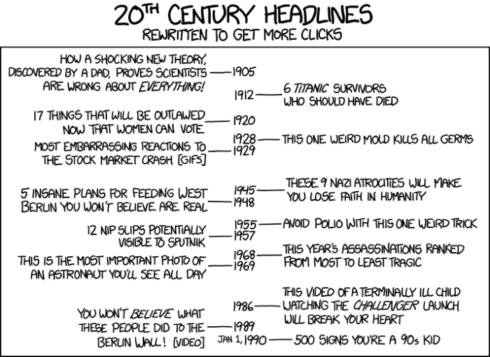 Source: http://xkcd.com/1283/