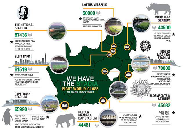 South Africa 2023 stadiums.png